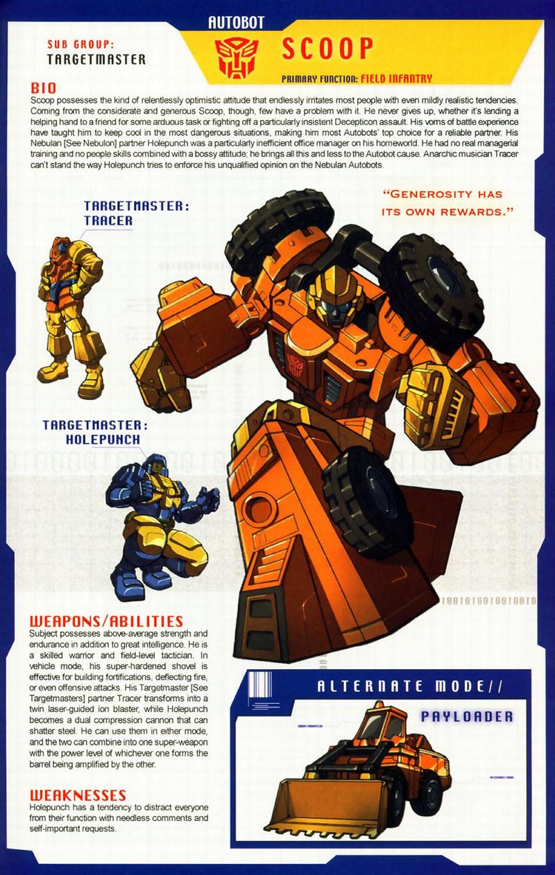 G1 Transformers Universe Profiles